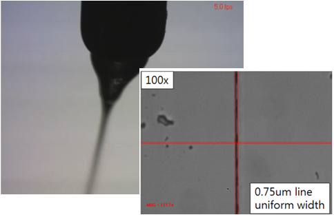 Electrospinning for patterning (mircon ~ submicron patterning)